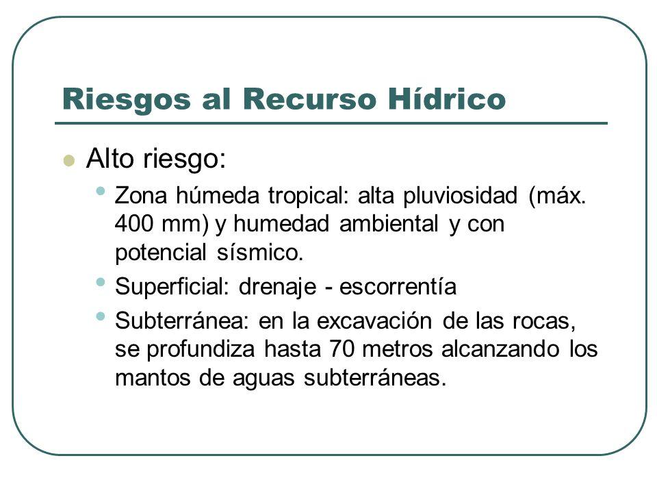 Riesgos al Recurso Hídrico Alto riesgo: Zona húmeda tropical: alta pluviosidad (máx. 400 mm) y humedad ambiental y con potencial sísmico. Superficial: