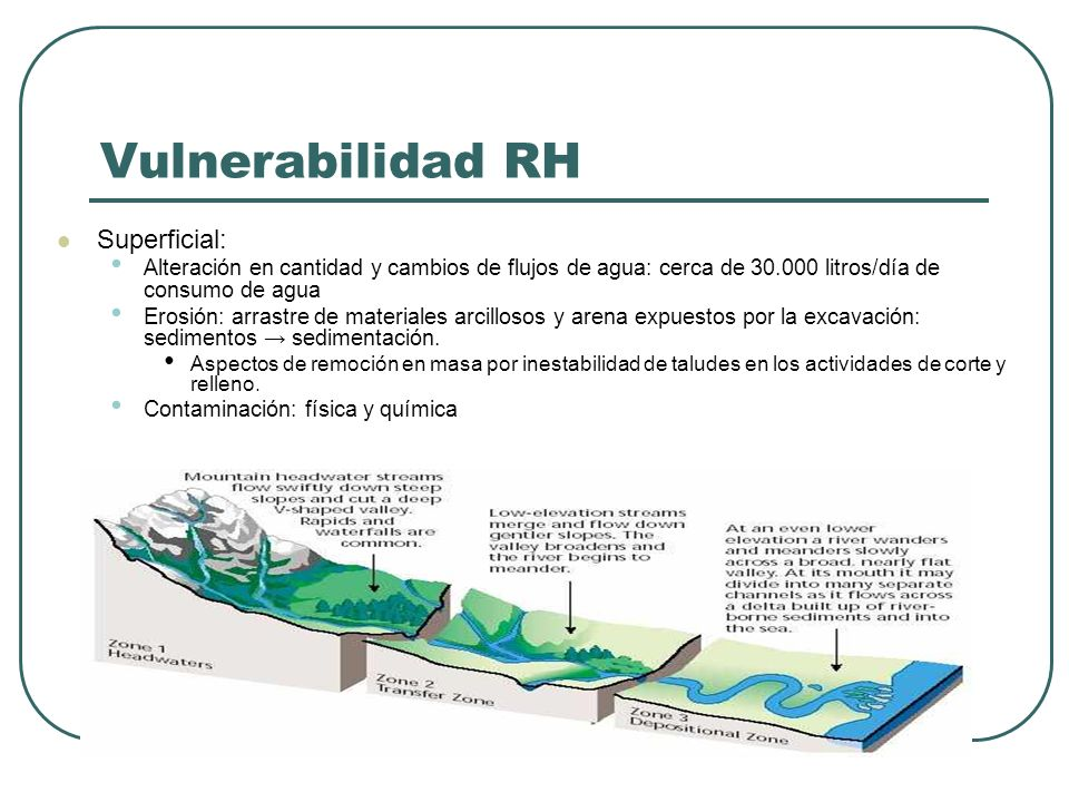 Vulnerabilidad RH Superficial: Alteración en cantidad y cambios de flujos de agua: cerca de 30.000 litros/día de consumo de agua Erosión: arrastre de