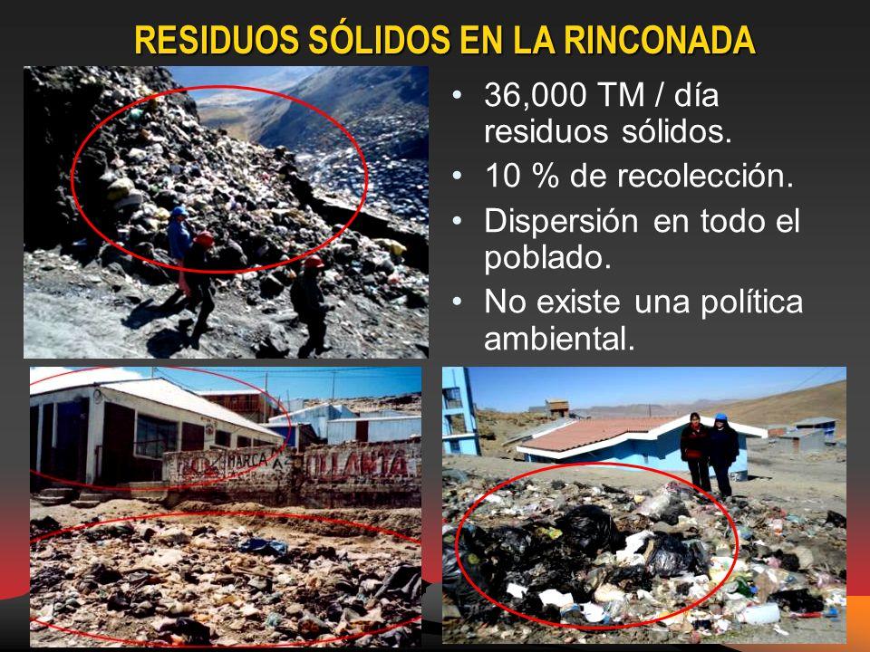 RESIDUOS SÓLIDOS EN LA RINCONADA 36,000 TM / día residuos sólidos.