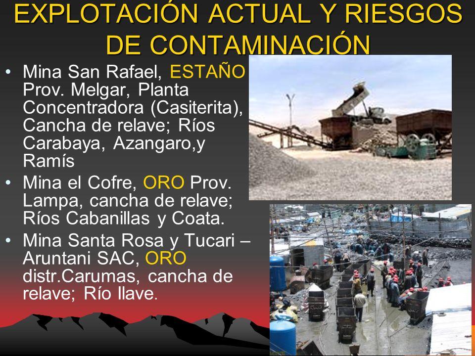 EXPLOTACIÓN ACTUAL Y RIESGOS DE CONTAMINACIÓN Mina San Rafael, ESTAÑO Prov.