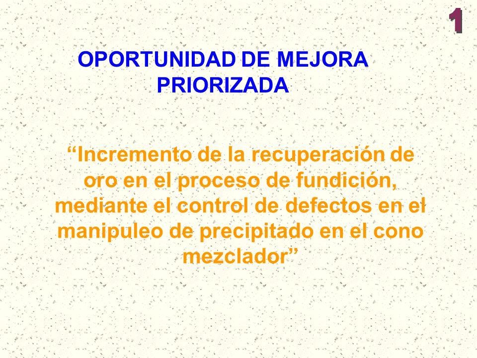 OPORTUNIDAD DE MEJORA PRIORIZADA Incremento de la recuperación de oro en el proceso de fundición, mediante el control de defectos en el manipuleo de p