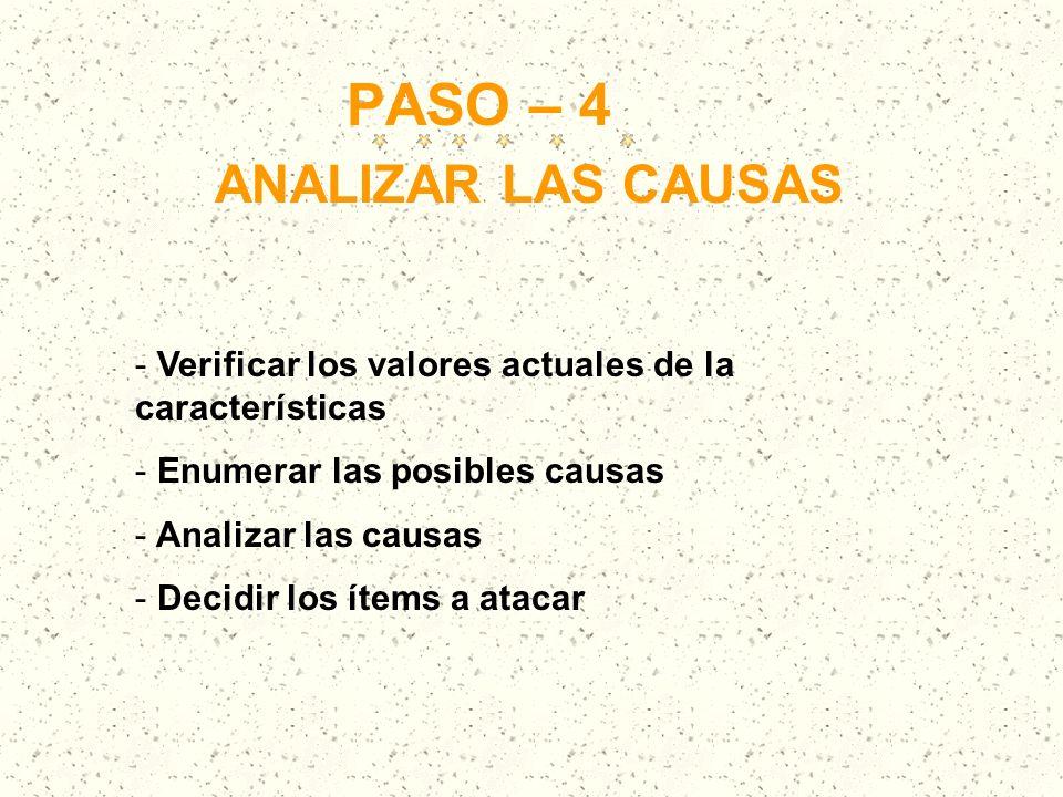 PASO – 4 ANALIZAR LAS CAUSAS - Verificar los valores actuales de la características - Enumerar las posibles causas - Analizar las causas - Decidir los