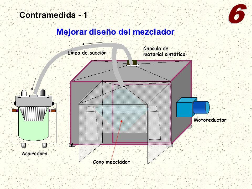 Mejorar diseño del mezclador Aspiradora Capsula de material sintético Cono mezclador Línea de succión Motoreductor Contramedida - 1