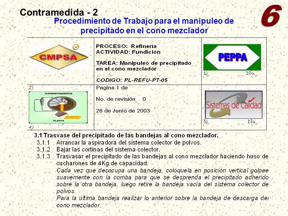 Contramedida - 2 Procedimiento de Trabajo para el manipuleo de precipitado en el cono mezclador