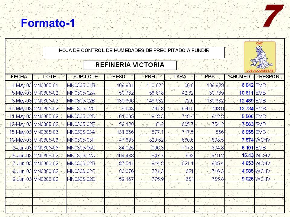 Formato-1