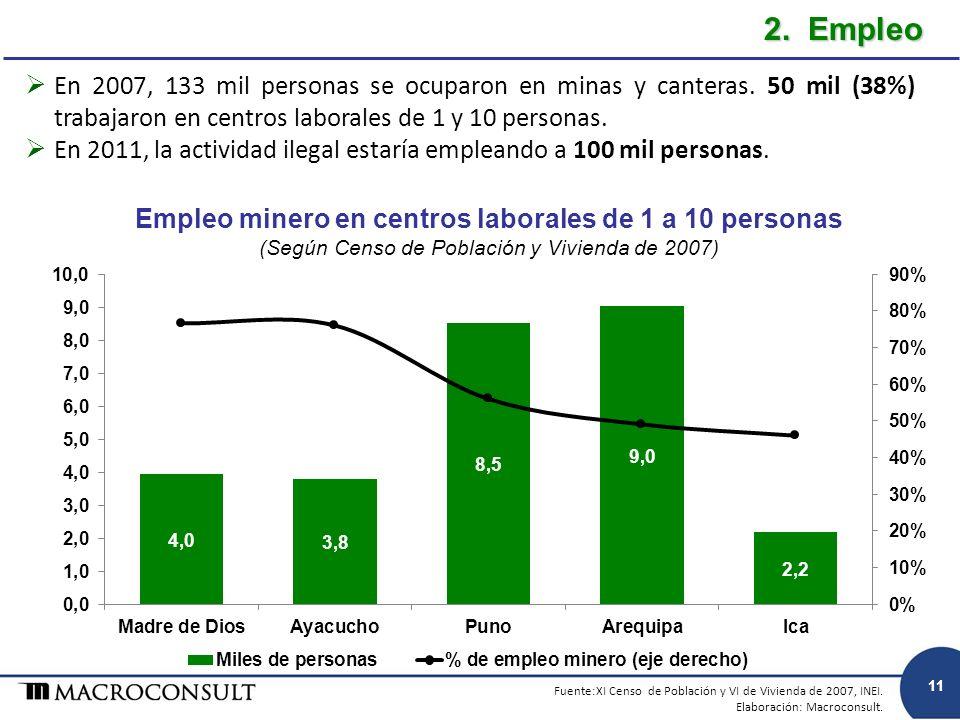 Empleo minero en centros laborales de 1 a 10 personas (Según Censo de Población y Vivienda de 2007) 2. Empleo Fuente:XI Censo de Población y VI de Viv