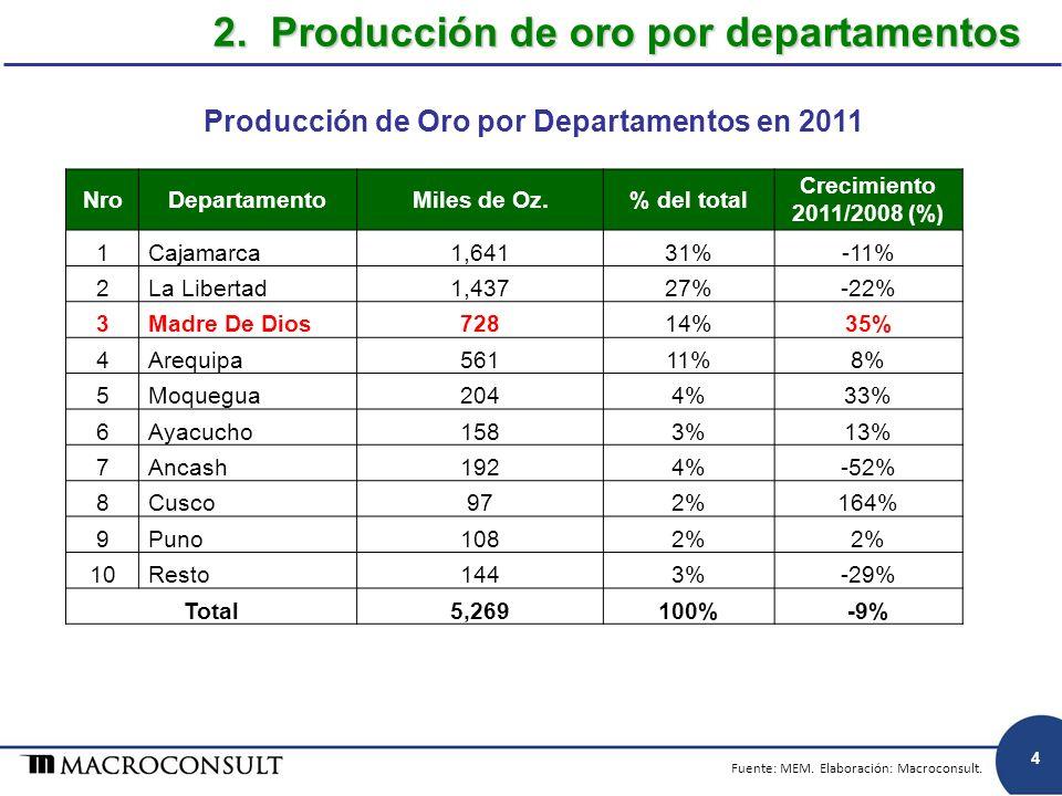 Producción de Oro por Departamentos en 2011 2. Producción de oro por departamentos Fuente: MEM. Elaboración: Macroconsult. 4 NroDepartamentoMiles de O