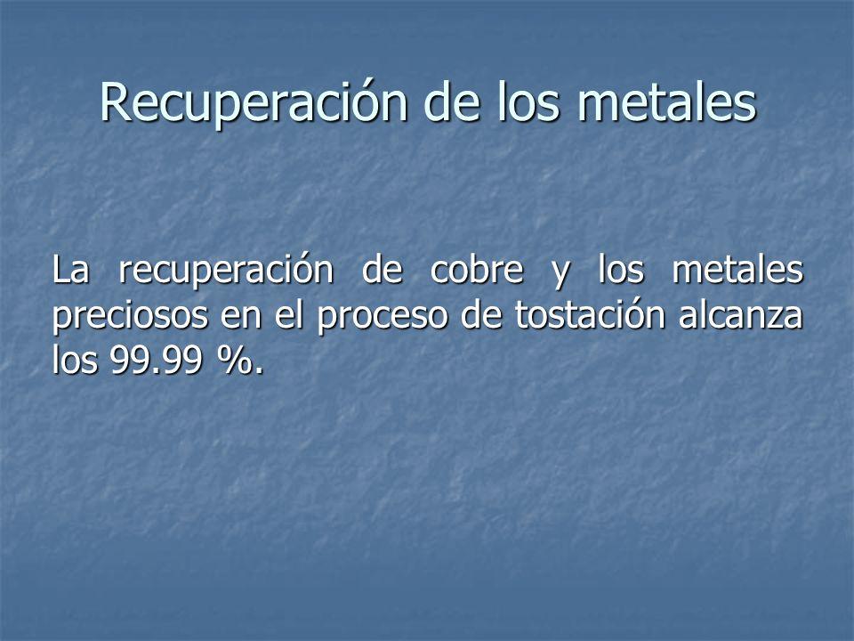 Recuperación de los metales La recuperación de cobre y los metales preciosos en el proceso de tostación alcanza los 99.99 %.