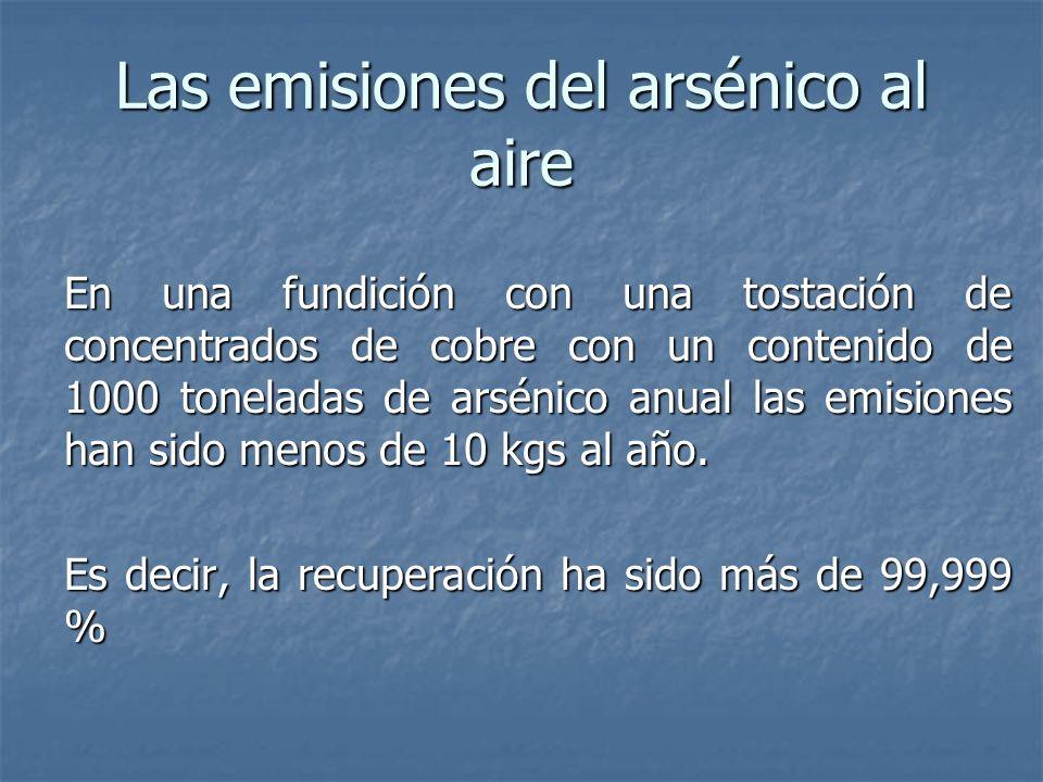 Las emisiones del arsénico al aire En una fundición con una tostación de concentrados de cobre con un contenido de 1000 toneladas de arsénico anual las emisiones han sido menos de 10 kgs al año.