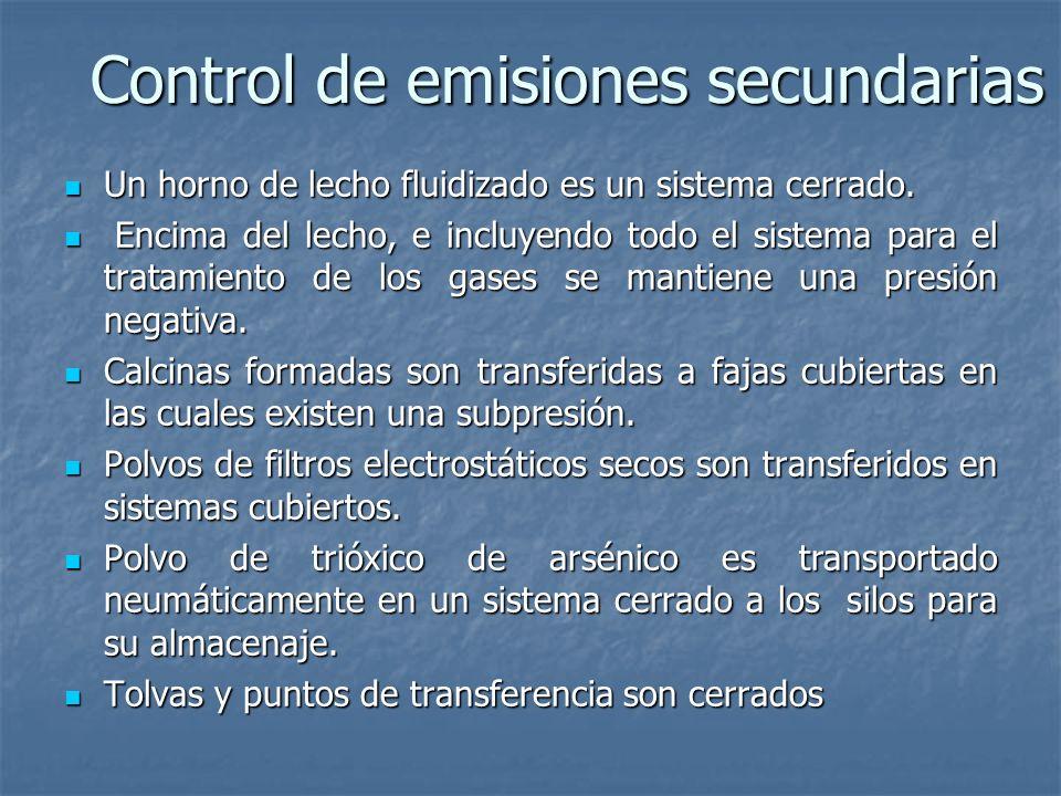 Control de emisiones secundarias Un horno de lecho fluidizado es un sistema cerrado.