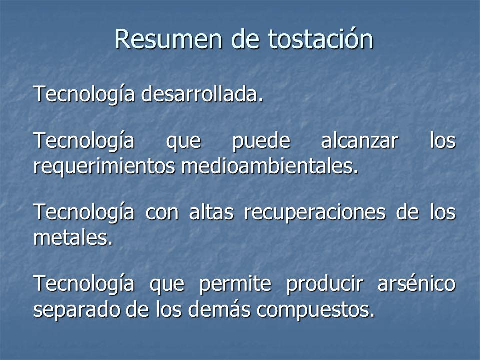 Resumen de tostación Tecnología desarrollada.
