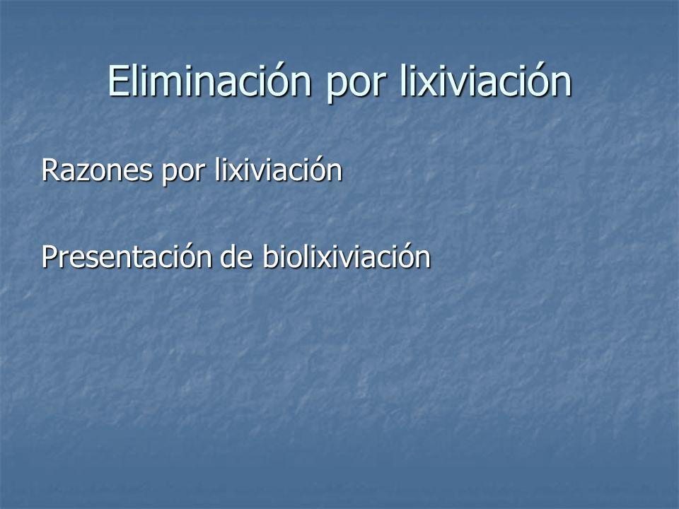 Eliminación por lixiviación Razones por lixiviación Presentación de biolixiviación