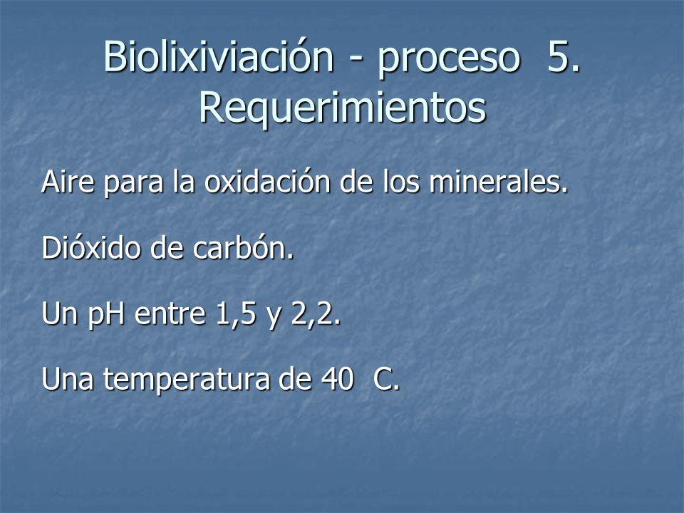 Biolixiviación - proceso 5. Requerimientos Aire para la oxidación de los minerales. Dióxido de carbón. Un pH entre 1,5 y 2,2. Una temperatura de 40 C.