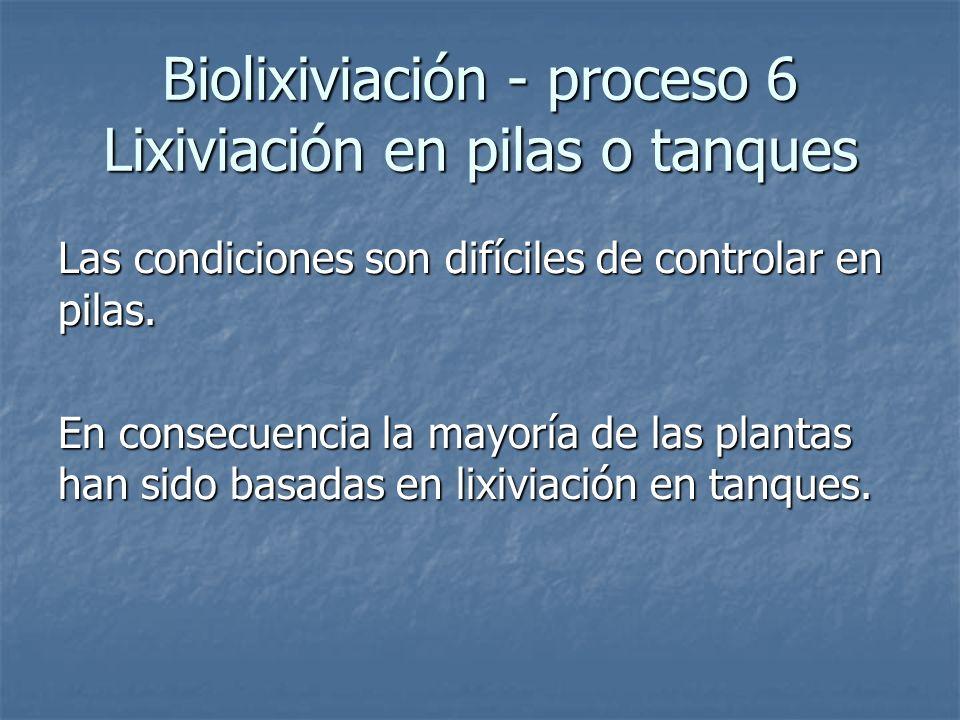 Biolixiviación - proceso 6 Lixiviación en pilas o tanques Las condiciones son difíciles de controlar en pilas. En consecuencia la mayoría de las plant