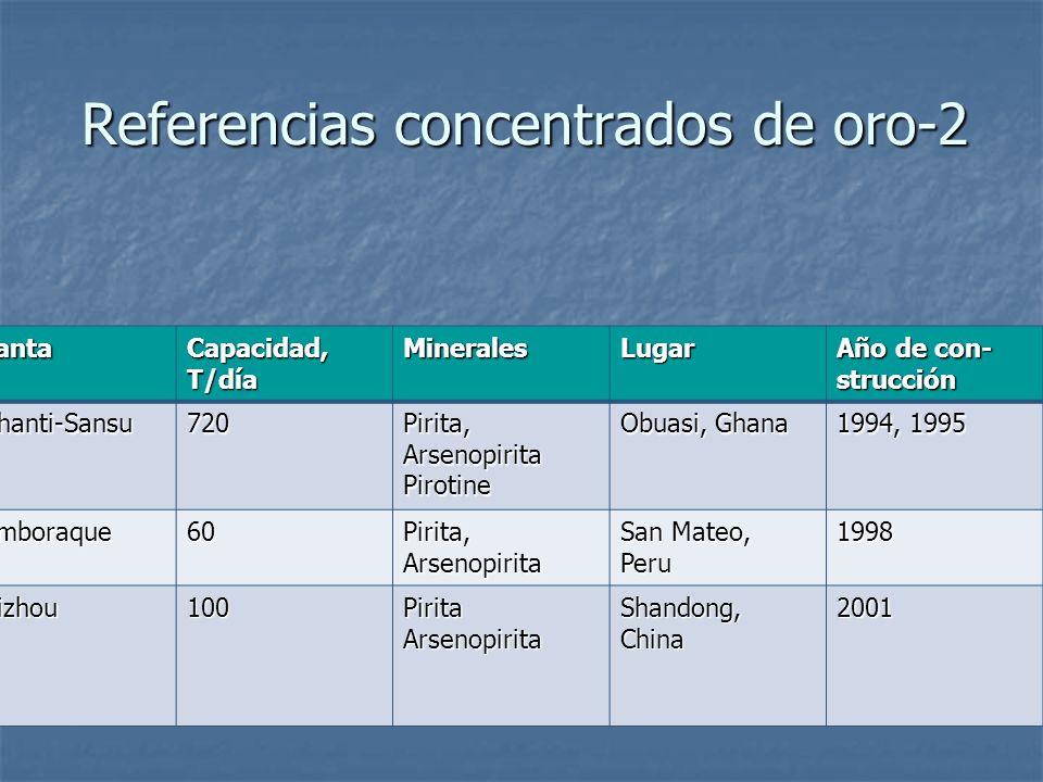 Referencias concentrados de oro-2 Planta Capacidad, T/día MineralesLugar Año de con- strucción Ashanti-Sansu720 Pirita, Arsenopirita Pirotine Obuasi, Ghana 1994, 1995 Tamboraque60Pirita,Arsenopirita San Mateo, Peru1998 Laizhou100PiritaArsenopiritaShandong,China2001