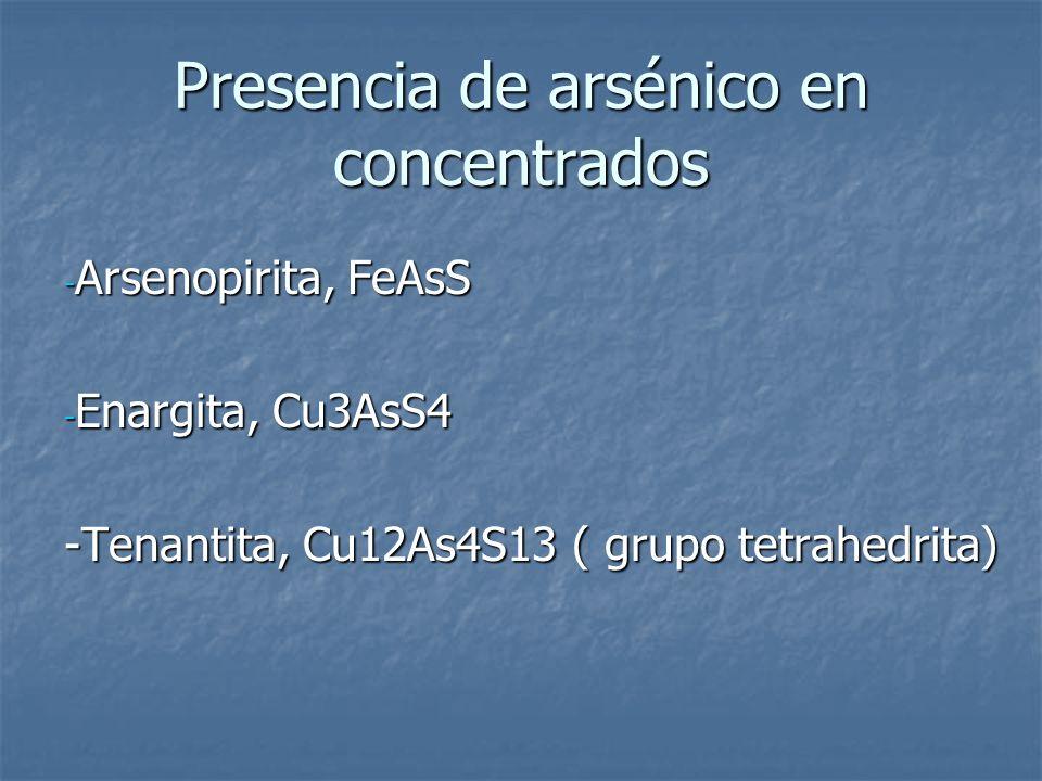 Presencia de arsénico en concentrados - Arsenopirita, FeAsS - Enargita, Cu3AsS4 -Tenantita, Cu12As4S13 ( grupo tetrahedrita)
