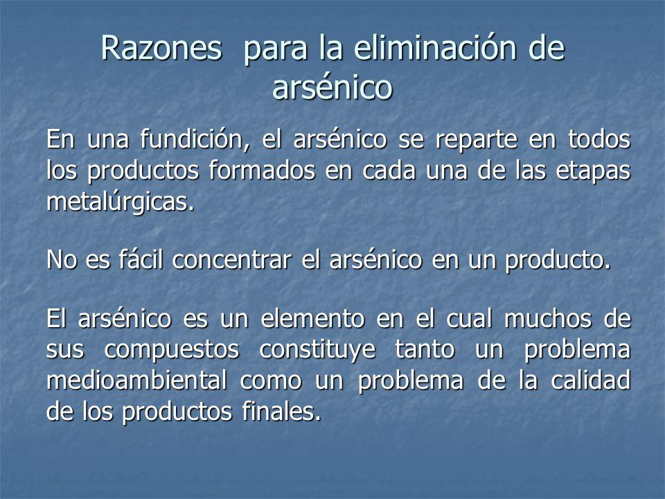 Razones para la eliminación de arsénico En una fundición, el arsénico se reparte en todos los productos formados en cada una de las etapas metalúrgicas.