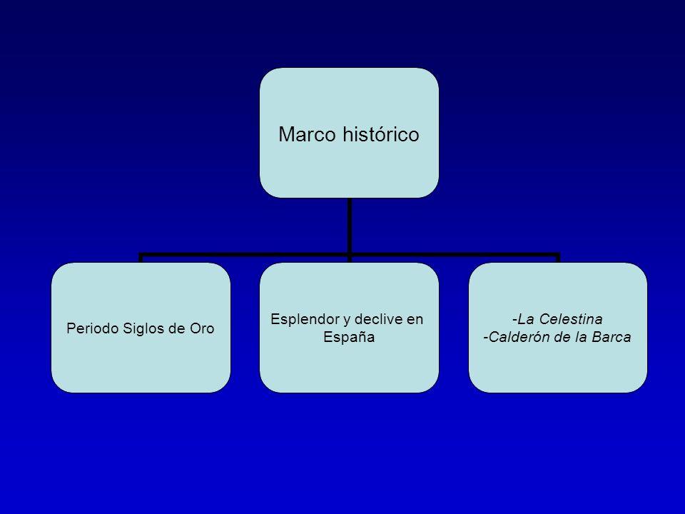 Marco histórico Periodo Siglos de Oro Esplendor y declive en España -La Celestina -Calderón de la Barca