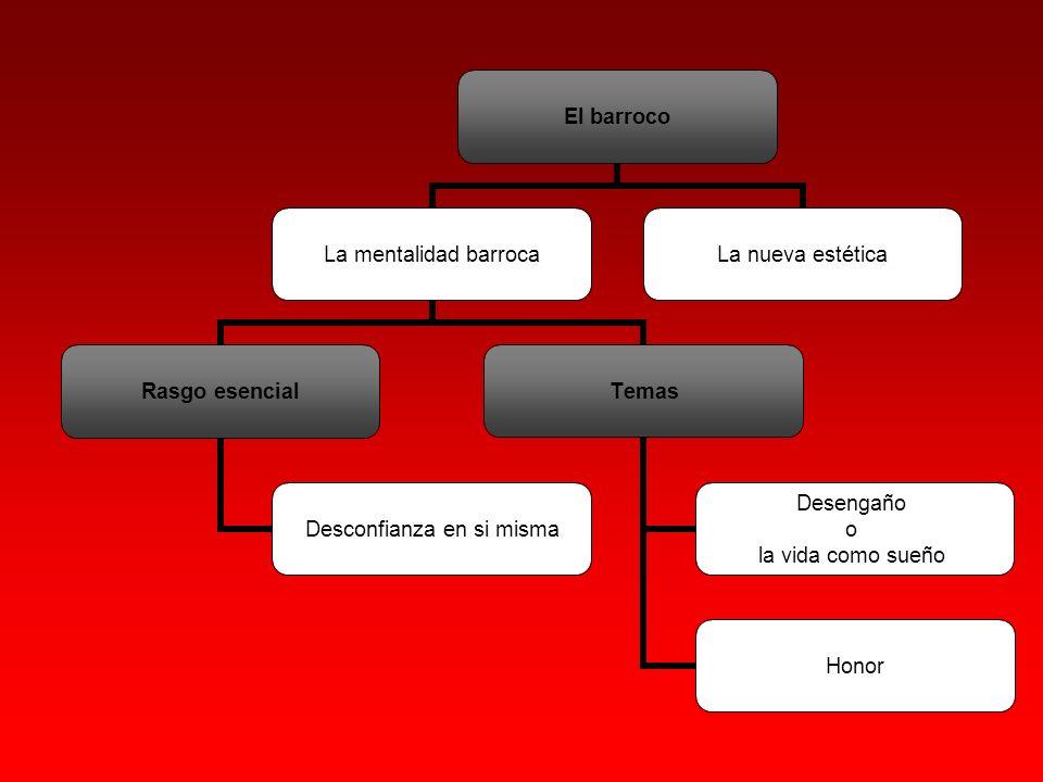 El español en los Siglos de Oro Lebrija Una gramática Castellana El castellano