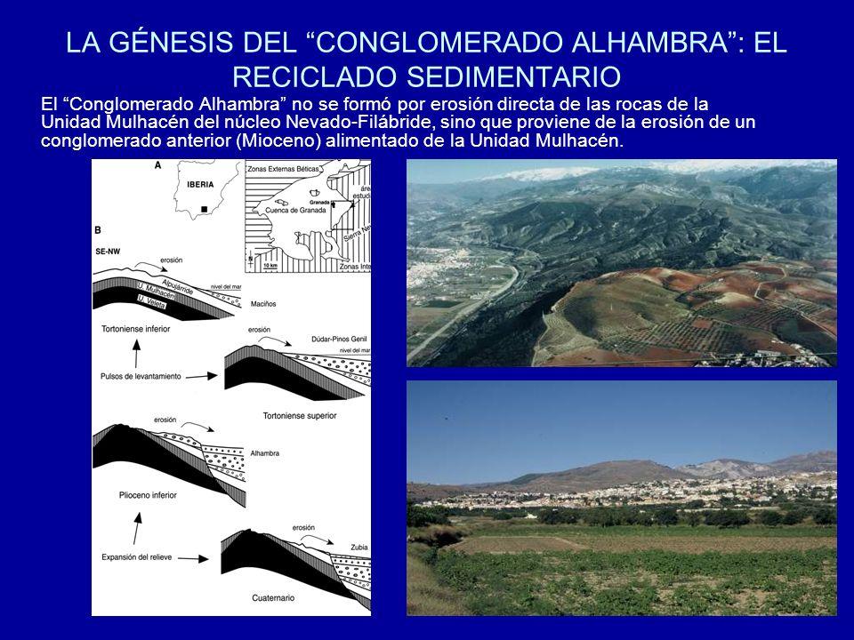 LA GÉNESIS DEL CONGLOMERADO ALHAMBRA: EL RECICLADO SEDIMENTARIO El Conglomerado Alhambra no se formó por erosión directa de las rocas de la Unidad Mul