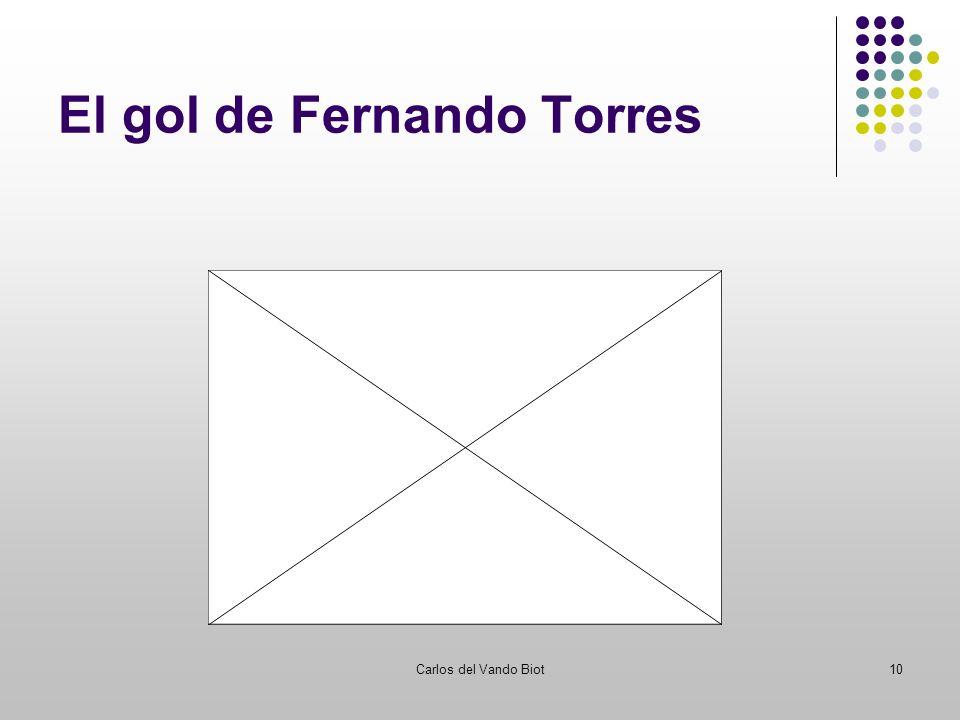 Carlos del Vando Biot10 El gol de Fernando Torres