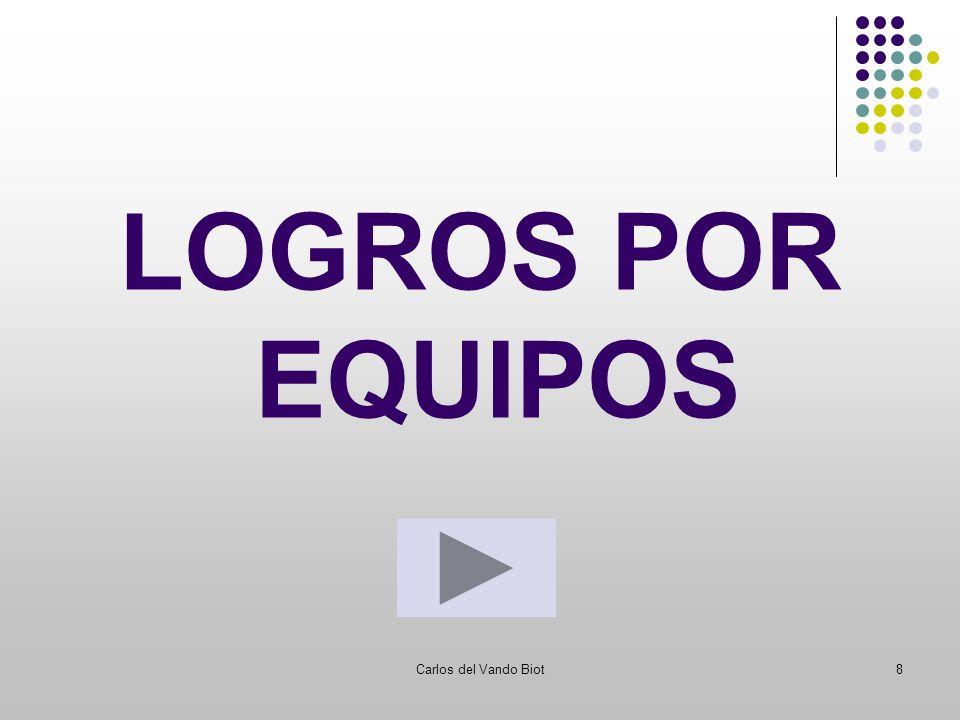 Carlos del Vando Biot8 LOGROS POR EQUIPOS