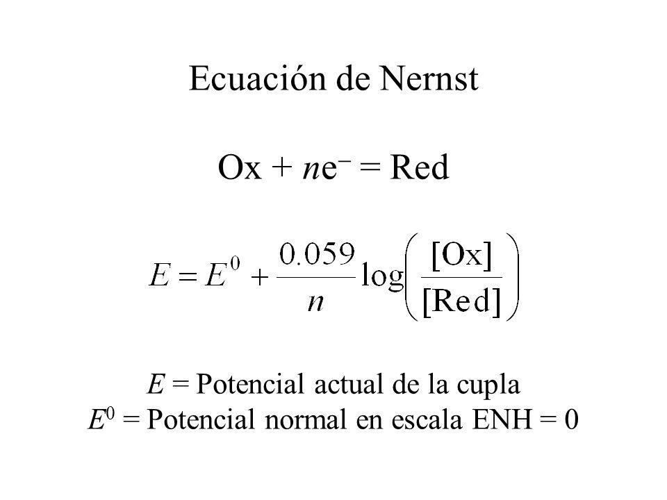 Constante de equilibrio de una reacción redox Ox 1 + Red 2 = Ox 2 + Red 1 G 0 = nF E 0 = RT ln(K eq ) +ne+ne ne