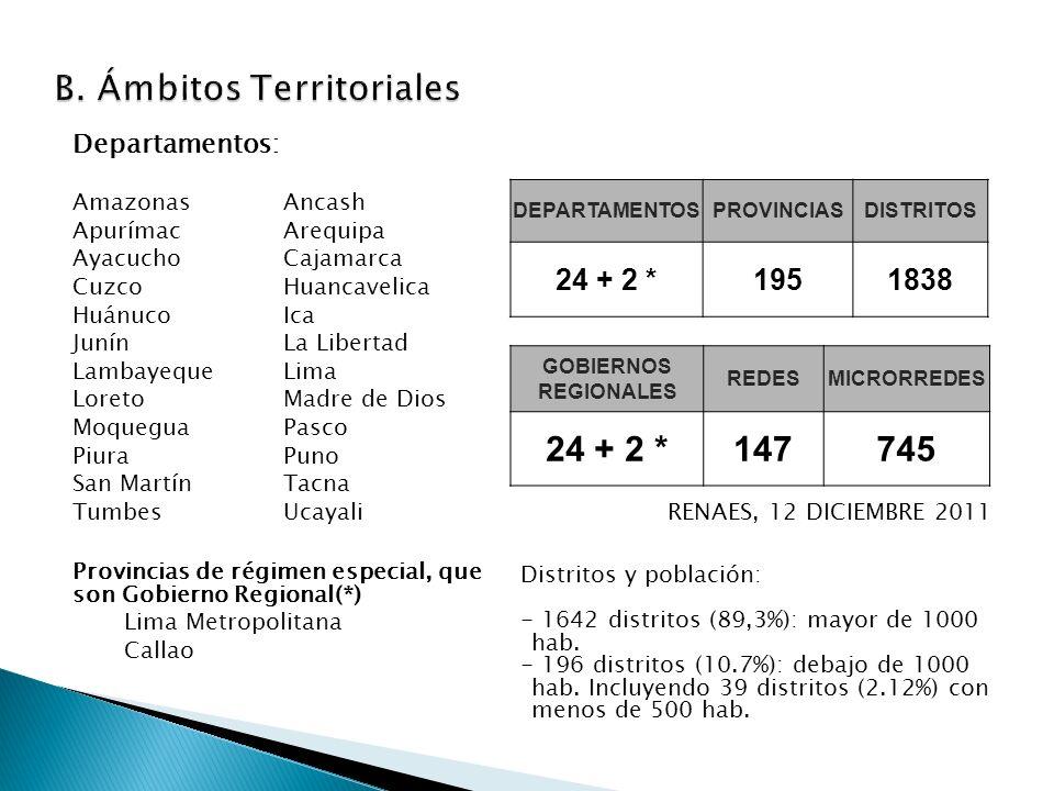 Departamentos: Amazonas Ancash Apurímac Arequipa Ayacucho Cajamarca Cuzco Huancavelica Huánuco Ica Junín La Libertad Lambayeque Lima Loreto Madre de D