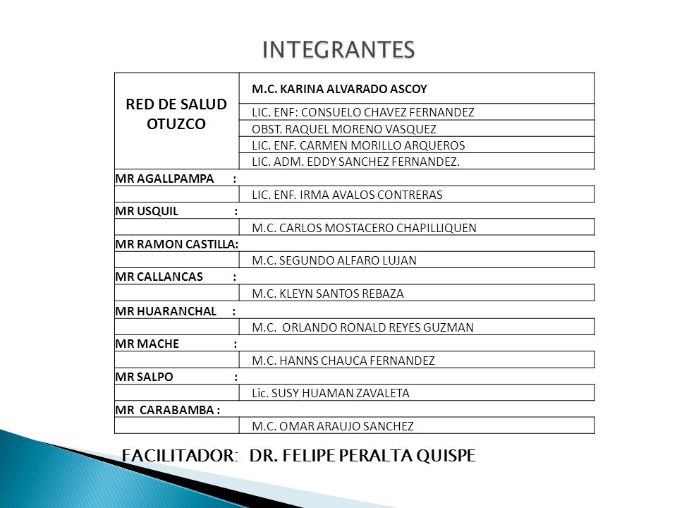 M.C. KARINA ALVARADO ASCOY LIC. ENF: CONSUELO CHAVEZ FERNANDEZ OBST. RAQUEL MORENO VASQUEZ LIC. ENF. CARMEN MORILLO ARQUEROS LIC. ADM. EDDY SANCHEZ FE