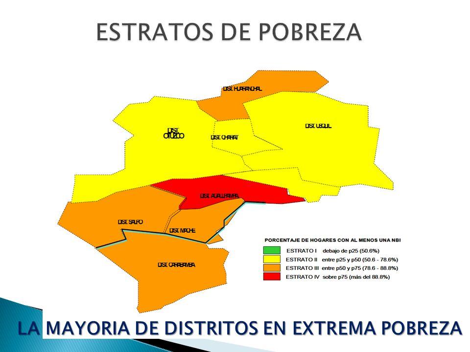 LABORATORIOS (6) : Hospital de Otuzco (1) Agallpampa (1) Usquil (1) Salpo (1) Ramón Castilla(1) Callancas (1) Ecografía (0 1) : Hospital de Otuzco.