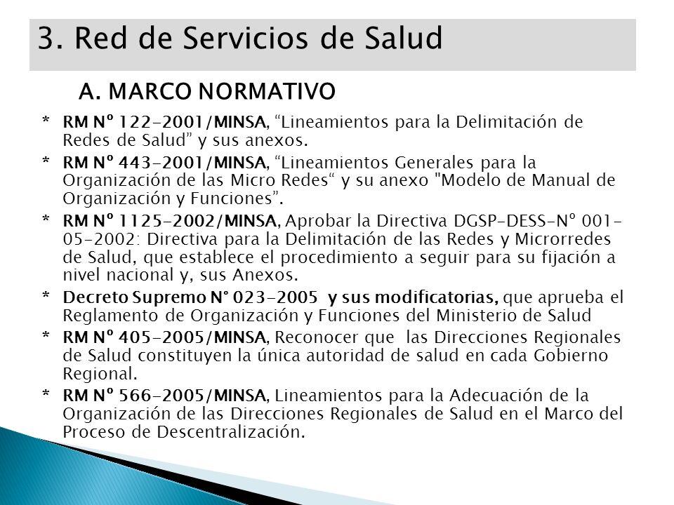 3. Red de Servicios de Salud A. MARCO NORMATIVO *RM Nº 122-2001/MINSA, Lineamientos para la Delimitación de Redes de Salud y sus anexos. *RM Nº 443-20