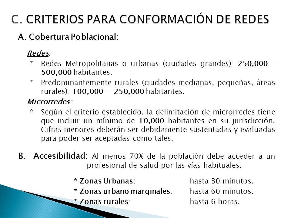 A. Cobertura Poblacional: Redes: *Redes Metropolitanas o urbanas (ciudades grandes): 250,000 – 500,000 habitantes. *Predominantemente rurales (ciudade