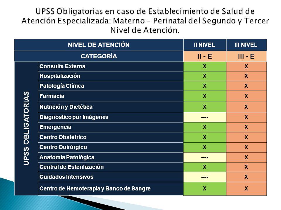 NIVEL DE ATENCIÓN II NIVELIII NIVEL CATEGORÍA II - EIII - E UPSS OBLIGATORIAS Consulta ExternaXX HospitalizaciónXX Patología ClínicaXX FarmaciaXX Nutr