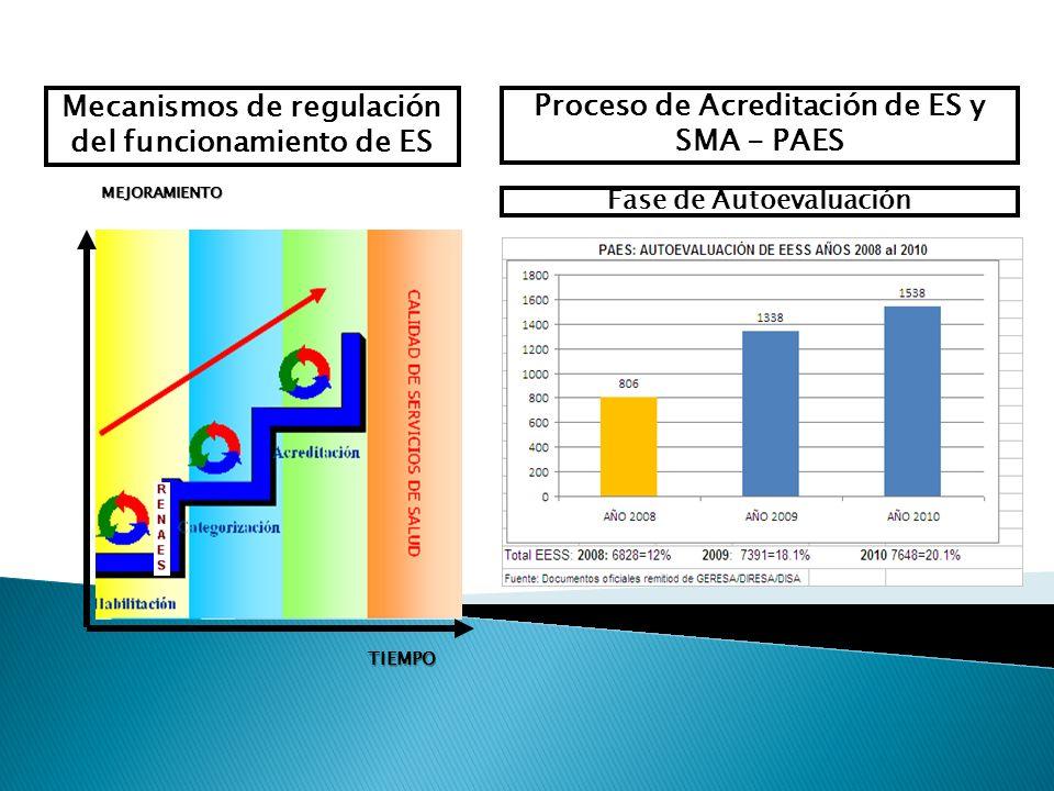 6.Funciones Obstétricas y Neonatales A.