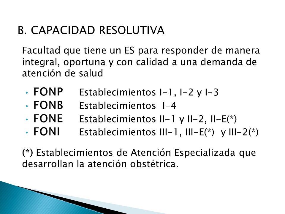 FONP Establecimientos I-1, I-2 y I-3 FONB Establecimientos I-4 FONE Establecimientos II-1 y II-2, II-E(*) FONI Establecimientos III-1, III-E(*) y III-