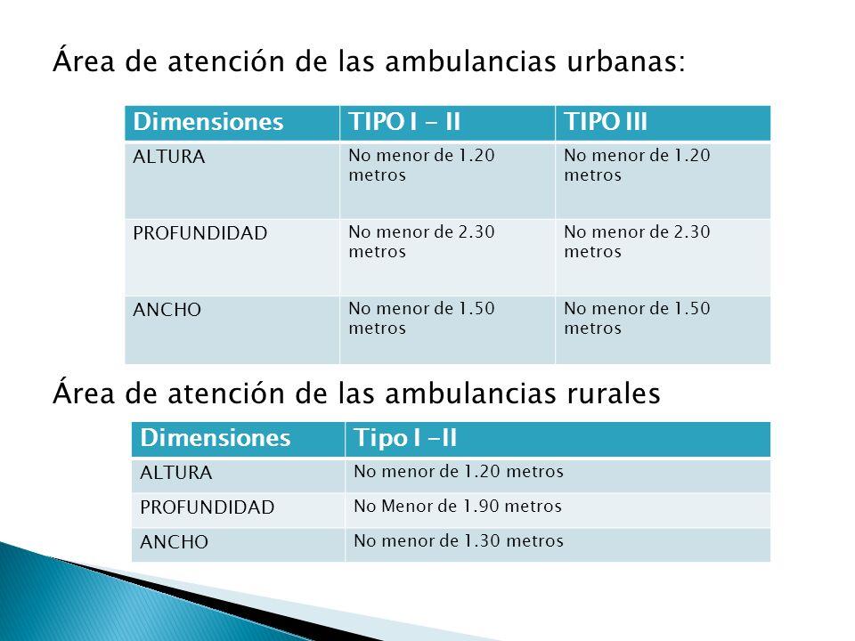 Área de atención de las ambulancias urbanas: Área de atención de las ambulancias rurales DimensionesTIPO I - IITIPO III ALTURA No menor de 1.20 metros