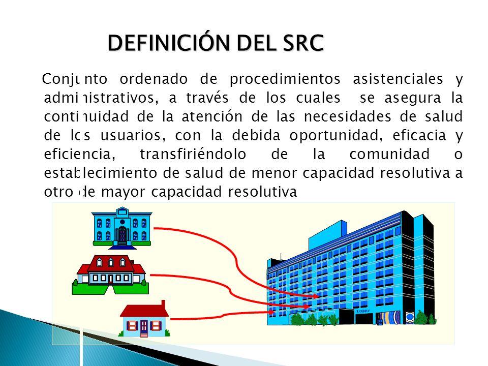 La organización, articulación y el adecuado funcionamiento del SRCR se basa en 3 criterios: CRITERIOS DEL SRCR Oportunidad Accesibilidad Capacidad Resolutiva Capacidad Resolutiva