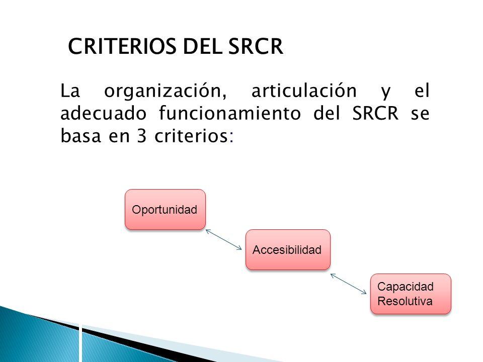 La organización, articulación y el adecuado funcionamiento del SRCR se basa en 3 criterios: CRITERIOS DEL SRCR Oportunidad Accesibilidad Capacidad Res