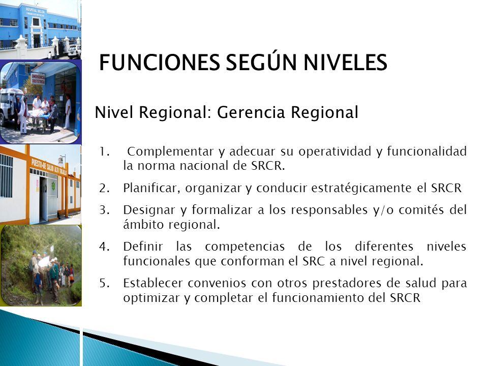 Nivel Regional: Comité Regional del SRCR FUNCIONES SEGÚN NIVELES 1.Evaluar bimensualmente los indicadores del SRCR 2.Establecer mecanismos que integren los niveles de complejidad para mejora de los servicios de salud.