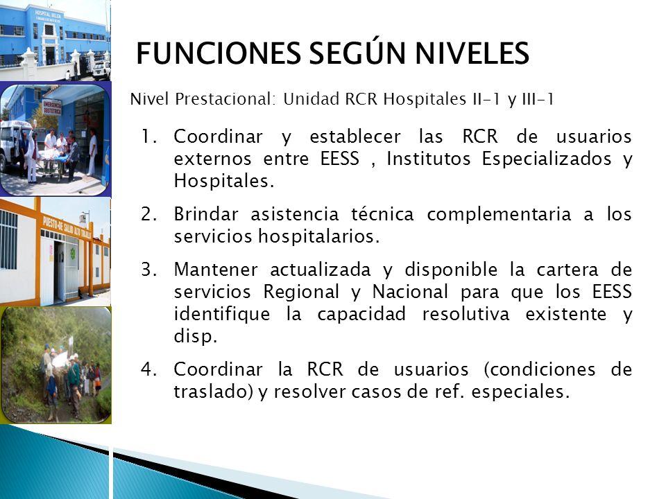 Nivel Prestacional: Unidad RCR Hospitales II-1 y III-1 FUNCIONES SEGÚN NIVELES 1.Coordinar y establecer las RCR de usuarios externos entre EESS, Insti
