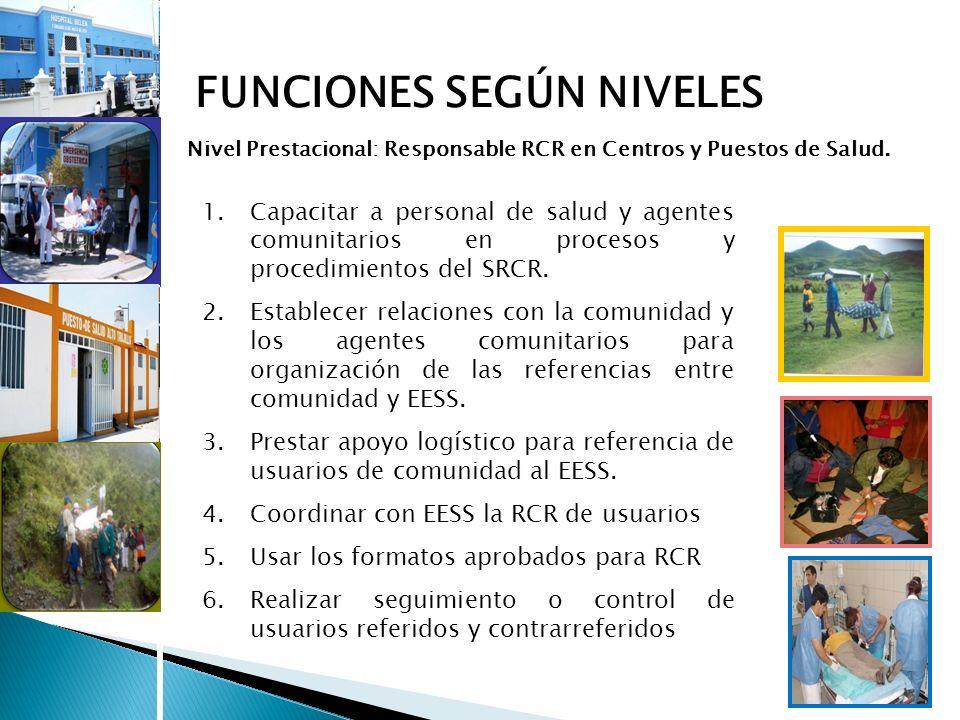 Nivel Prestacional: Responsable RCR en Centros y Puestos de Salud. FUNCIONES SEGÚN NIVELES 1.Capacitar a personal de salud y agentes comunitarios en p