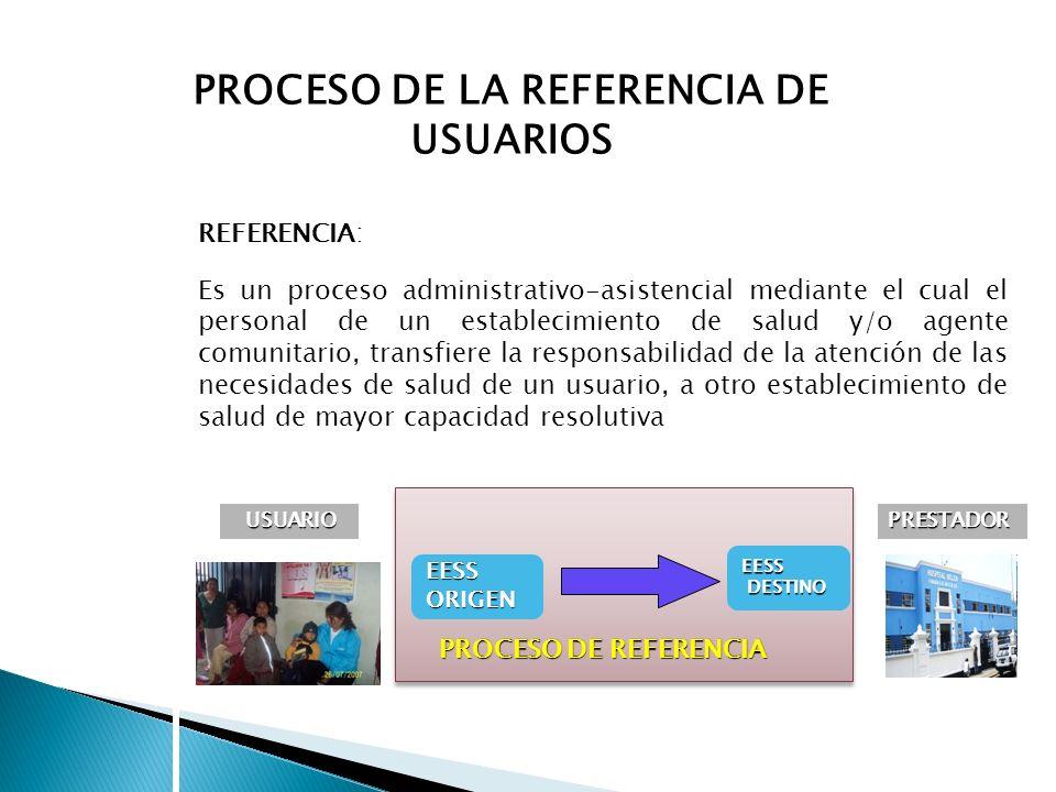 Emergencia REFERENCIA DE USUARIOS ¿Es urgente o programable.