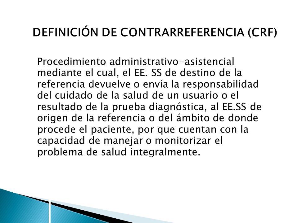 Elementos del Sistema de Referencias EESS DESTINO EESS ORIGEN PRESTADOR USUARIO USUARIO INFORMACIÓNSOFTWARE COMUNICACIÓN PROCESO DE REFERENCIA INFRAESTRUCTURA EQUIPAMIENTO EQUIPAMIENTORECURSOSHUMANOS TRANSPORTE TRANSPORTE