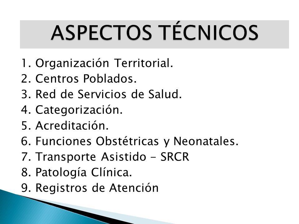 1. Organización Territorial. 2. Centros Poblados. 3. Red de Servicios de Salud. 4. Categorización. 5. Acreditación. 6. Funciones Obstétricas y Neonata