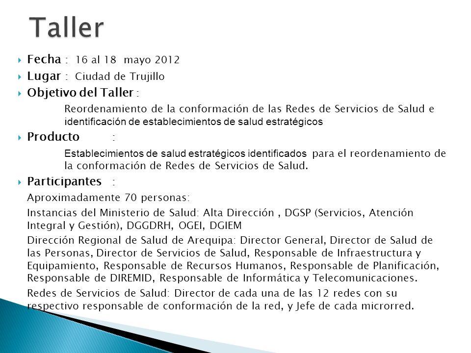 Fecha : 16 al 18 mayo 2012 Lugar : Ciudad de Trujillo Objetivo del Taller : Reordenamiento de la conformación de las Redes de Servicios de Salud e i d
