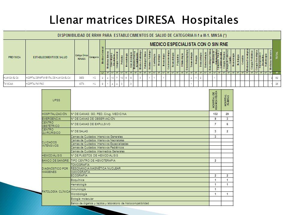 Llenar matrices DIRESA Hospitales UPSS HOSPITAL DE HUANCAVELICA HOSPITAL PAMPAS HOSPITALIZACIÓNN° DE CAMAS: GO, PED, Cirug, MEDICINA13229 EMERGENCIAN°