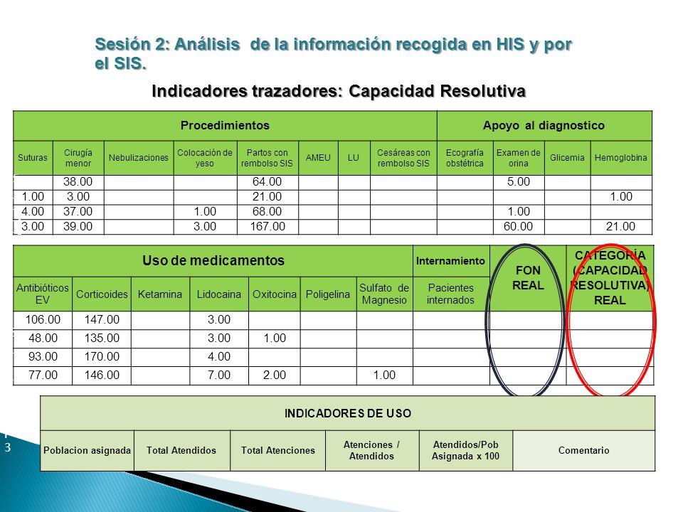 ACTIVIDAD 1.Identificar en el plano provincial los establecimientos de salud: Identificar área geo-sanitaria determinada.