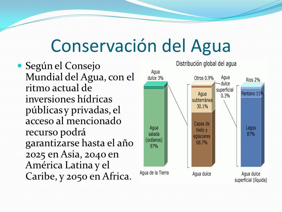 Conservación del Agua Según el Consejo Mundial del Agua, con el ritmo actual de inversiones hídricas públicas y privadas, el acceso al mencionado recu