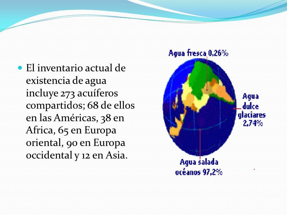 El inventario actual de existencia de agua incluye 273 acuíferos compartidos; 68 de ellos en las Américas, 38 en Africa, 65 en Europa oriental, 90 en