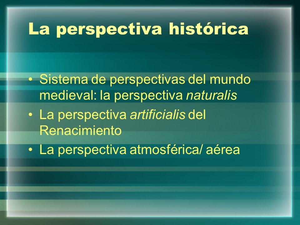 La perspectiva histórica Sistema de perspectivas del mundo medieval: la perspectiva naturalis La perspectiva artificialis del Renacimiento La perspect